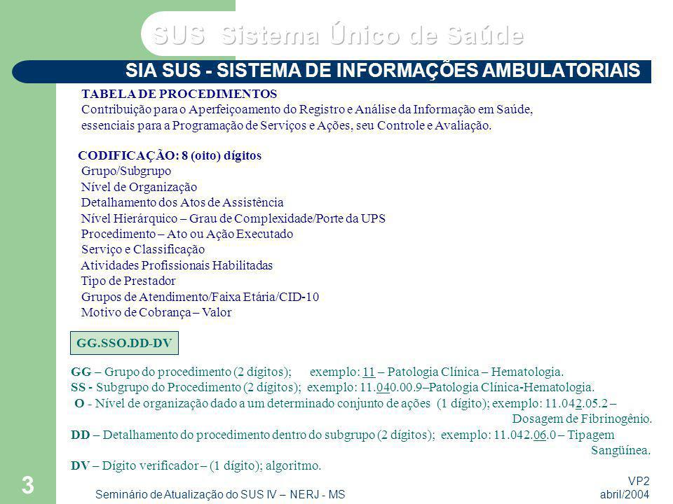 VP2 abril/2004 Seminário de Atualização do SUS IV – NERJ - MS 4 TABELA DE PROCEDIMENTOS SIA SUS - SISTEMA DE INFORMAÇÕES AMBULATORIAIS FONTE: LEGENDA: Portaria MS/GM n.º 1.230, 14.10.99 (DOU 11.11.99, Seção 1) PACS - Programa de Agentes Comunitários de Saúde * Grupos omitidos : 06, 15, 16, 20, 23, 24, 25 e 34 PSF - Programa de Saúde da Família