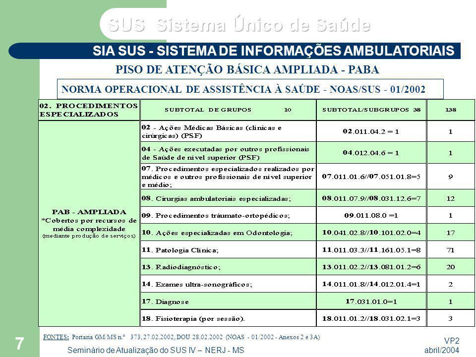 VP2 abril/2004 Seminário de Atualização do SUS IV – NERJ - MS 7 SIA SUS - SISTEMA DE INFORMAÇÕES AMBULATORIAIS FONTES: Portaria GM/MS n.º 373, 27.02.2