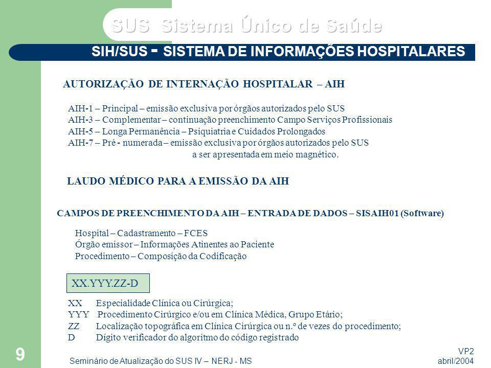 VP2 abril/2004 Seminário de Atualização do SUS IV – NERJ - MS 10 SIH/SUS - SISTEMA DE INFORMAÇÕES HOSPITALARES DETALHAMENTO DA CODIFICAÇÃO