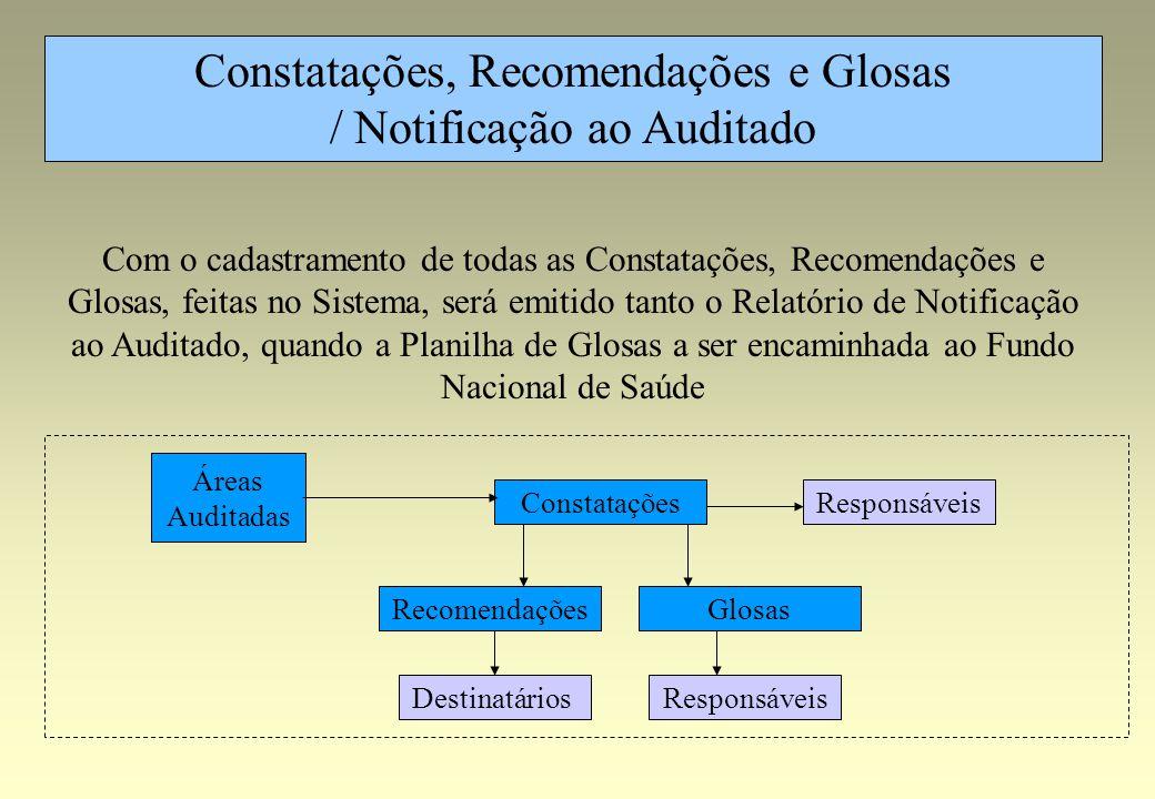 Constatações, Recomendações e Glosas / Notificação ao Auditado Constatações Destinatários GlosasRecomendações Responsáveis Áreas Auditadas Com o cadas