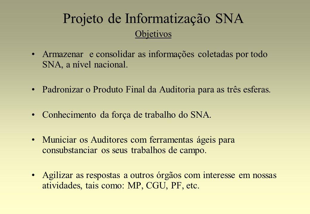 Projeto de Informatização SNA Objetivos Armazenar e consolidar as informações coletadas por todo SNA, a nível nacional. Padronizar o Produto Final da