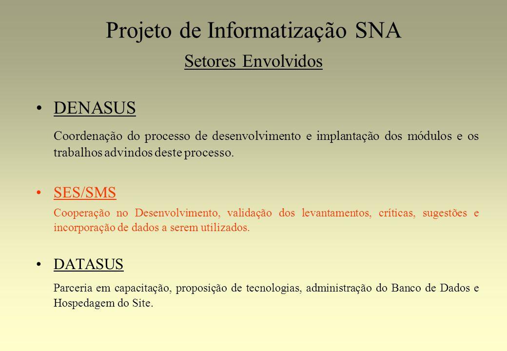 Projeto de Informatização SNA Setores Envolvidos DENASUS Coordenação do processo de desenvolvimento e implantação dos módulos e os trabalhos advindos