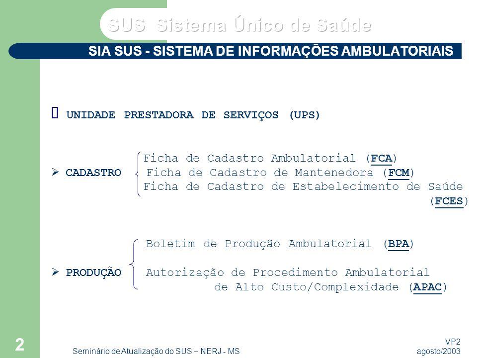 VP2 agosto/2003 Seminário de Atualização do SUS – NERJ - MS 2 SIA SUS - SISTEMA DE INFORMAÇÕES AMBULATORIAIS UNIDADE PRESTADORA DE SERVIÇOS (UPS) Ficha de Cadastro Ambulatorial (FCA) CADASTROFicha de Cadastro de Mantenedora (FCM) Ficha de Cadastro de Estabelecimento de Saúde (FCES) Boletim de Produção Ambulatorial (BPA) PRODUÇÃOAutorização de Procedimento Ambulatorial de Alto Custo/Complexidade (APAC)