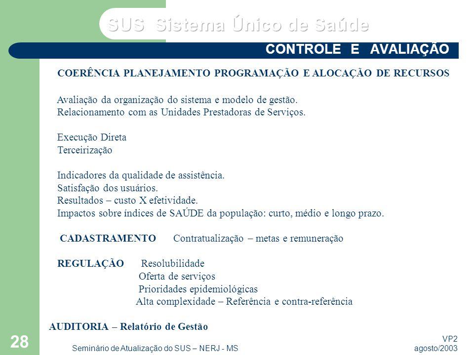 VP2 agosto/2003 Seminário de Atualização do SUS – NERJ - MS 28 CONTROLE E AVALIAÇÃO COERÊNCIA PLANEJAMENTO PROGRAMAÇÃO E ALOCAÇÃO DE RECURSOS Avaliação da organização do sistema e modelo de gestão.