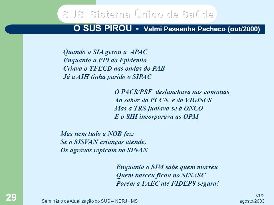VP2 agosto/2003 Seminário de Atualização do SUS – NERJ - MS 29 O SUS PIROU - Valmi Pessanha Pacheco (out/2000) Quando o SIA gerou a APAC Enquanto a PP