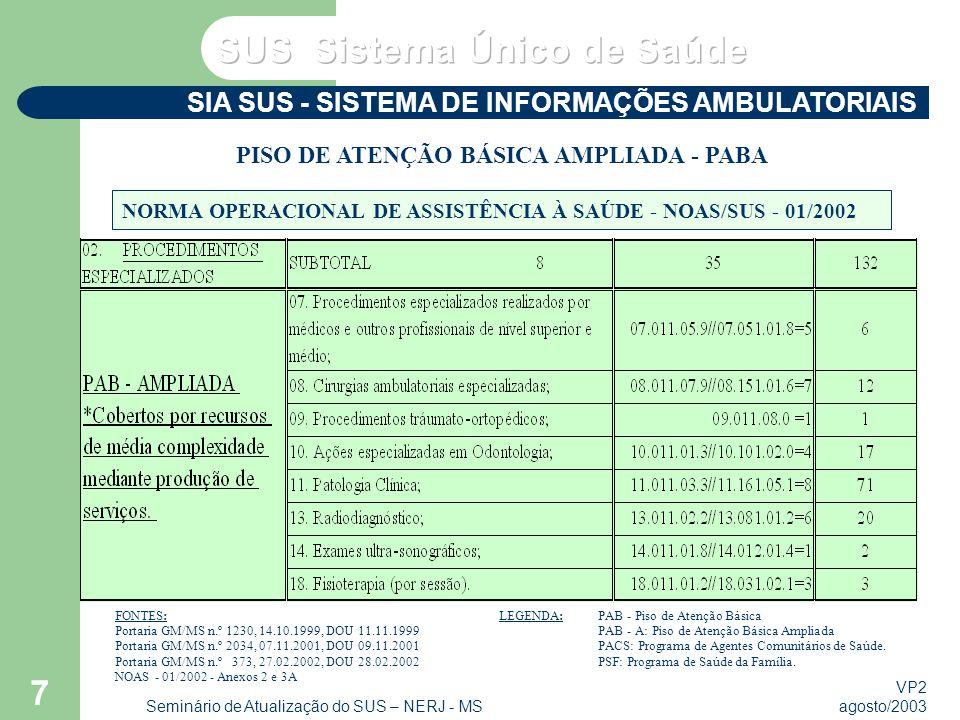 VP2 agosto/2003 Seminário de Atualização do SUS – NERJ - MS 8 SIA SUS - SISTEMA DE INFORMAÇÕES AMBULATORIAIS FONTE: Portaria SAS/MS nº 224, 13/08/2003, DOU 14/08/2003, seção 1, pág.
