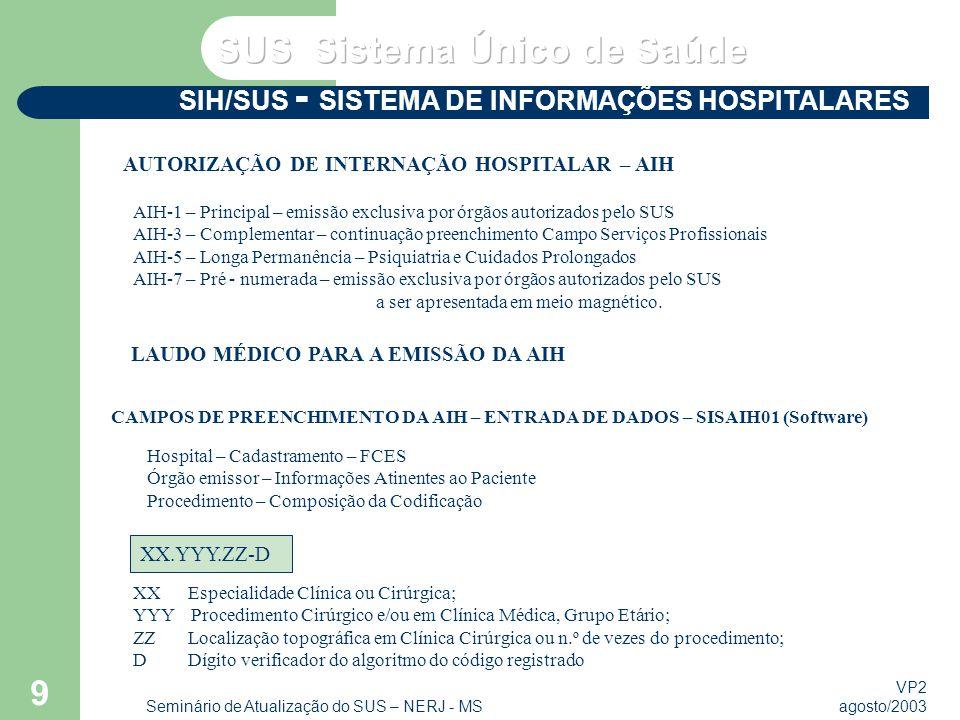 VP2 agosto/2003 Seminário de Atualização do SUS – NERJ - MS 9 SIH/SUS - SISTEMA DE INFORMAÇÕES HOSPITALARES AUTORIZAÇÃO DE INTERNAÇÃO HOSPITALAR – AIH AIH-1 – Principal – emissão exclusiva por órgãos autorizados pelo SUS AIH-3 – Complementar – continuação preenchimento Campo Serviços Profissionais AIH-5 – Longa Permanência – Psiquiatria e Cuidados Prolongados AIH-7 – Pré - numerada – emissão exclusiva por órgãos autorizados pelo SUS a ser apresentada em meio magnético.