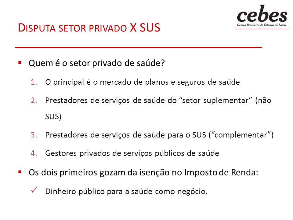 D ISPUTA SETOR PRIVADO X SUS Todos os principais fornecedores de equipamentos, medicamentos e insumos biomédicos são privados O Brasil é atualmente o quarto maior mercado de produtos farmacêuticos de todo o mundo (INTERFARMA, 2013, apud SILVA, 2014, p.