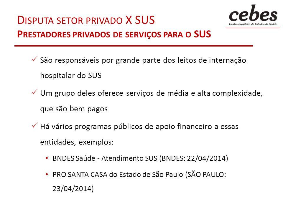 D ISPUTA SETOR PRIVADO X SUS P RESTADORES PRIVADOS DE SERVIÇOS PARA O SUS São responsáveis por grande parte dos leitos de internação hospitalar do SUS