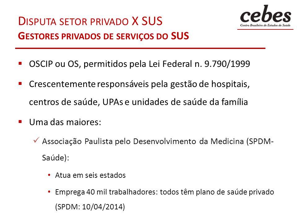 DISPUTA SETOR PRIVADO X SUS INDÚSTRIA E COMÉRCIO FARMACÊUTICOS 2006: Programa Aqui tem Farmácia Popular 2012: 25 mil farmácias em 3.730 municípios, 12,953 milhões de pessoas (SILVA, 2014, p.