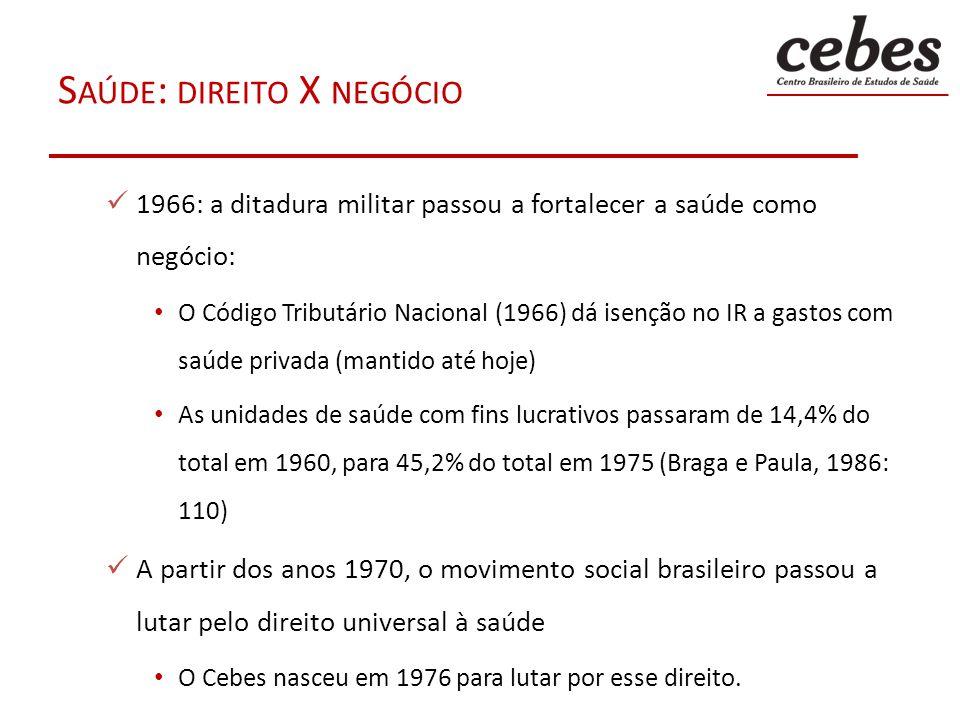 S AÚDE : DIREITO X NEGÓCIO 1966: a ditadura militar passou a fortalecer a saúde como negócio: O Código Tributário Nacional (1966) dá isenção no IR a g