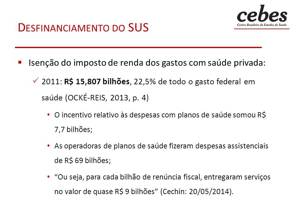 D ESFINANCIAMENTO DO SUS Isenção do imposto de renda dos gastos com saúde privada: 2011: R$ 15,807 bilhões, 22,5% de todo o gasto federal em saúde (OC