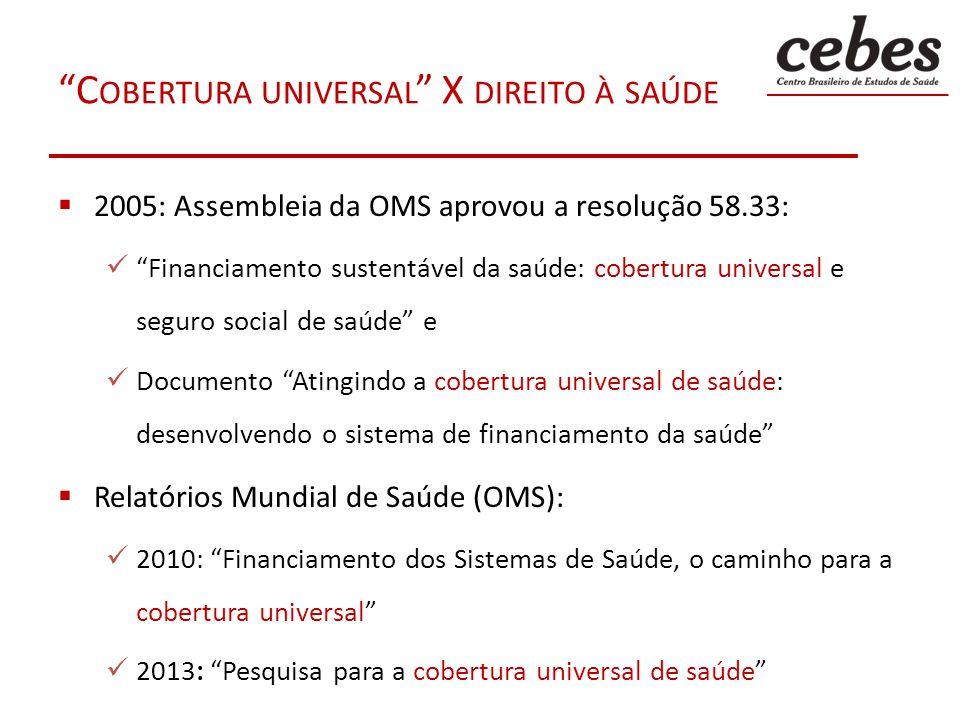 C OBERTURA UNIVERSAL X DIREITO À SAÚDE 2005: Assembleia da OMS aprovou a resolução 58.33: Financiamento sustentável da saúde: cobertura universal e se