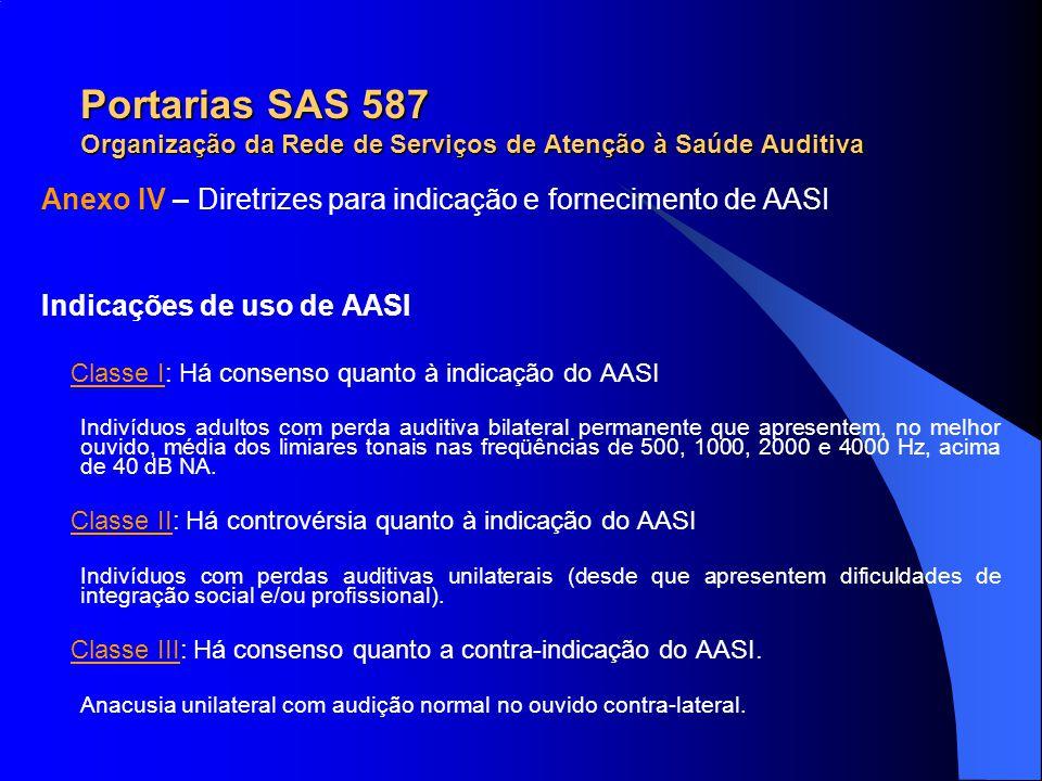 Anexo IV – Diretrizes para indicação e fornecimento de AASI Indicações de uso de AASI Classe I: Há consenso quanto à indicação do AASI Indivíduos adul