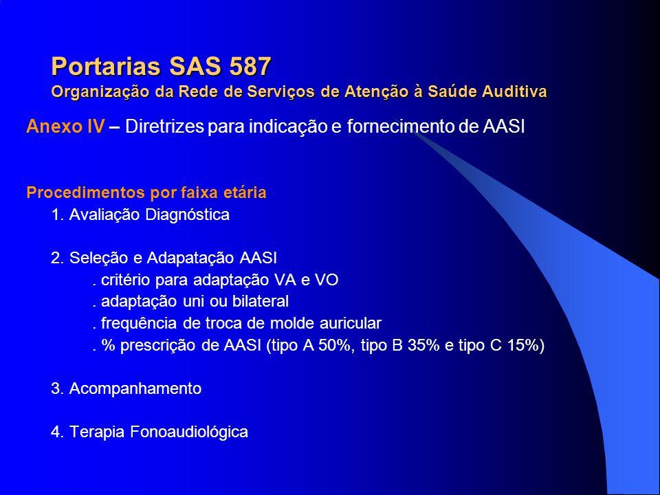 Anexo IV – Diretrizes para indicação e fornecimento de AASI Procedimentos por faixa etária 1. Avaliação Diagnóstica 2. Seleção e Adapatação AASI. crit