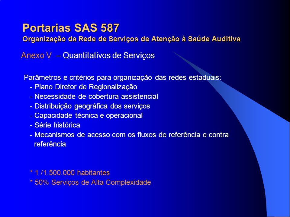 Anexo V – Quantitativos de Serviços Parâmetros e critérios para organização das redes estaduais: - Plano Diretor de Regionalização - Necessidade de co