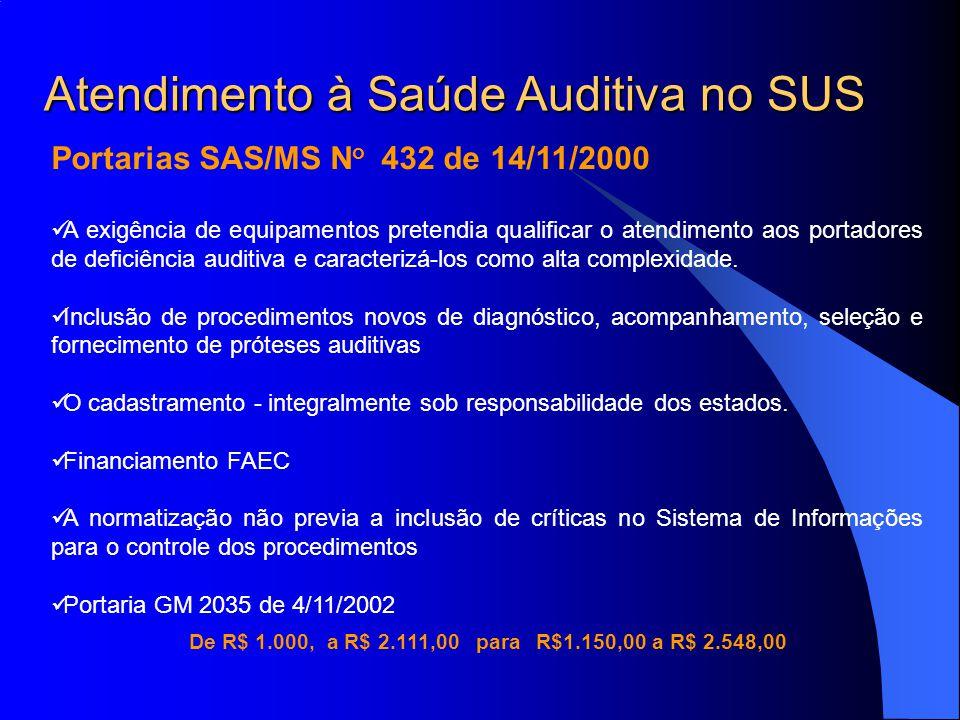 Atendimento à Saúde Auditiva no SUS Portarias SAS/MS N o 432 de 14/11/2000 A exigência de equipamentos pretendia qualificar o atendimento aos portador
