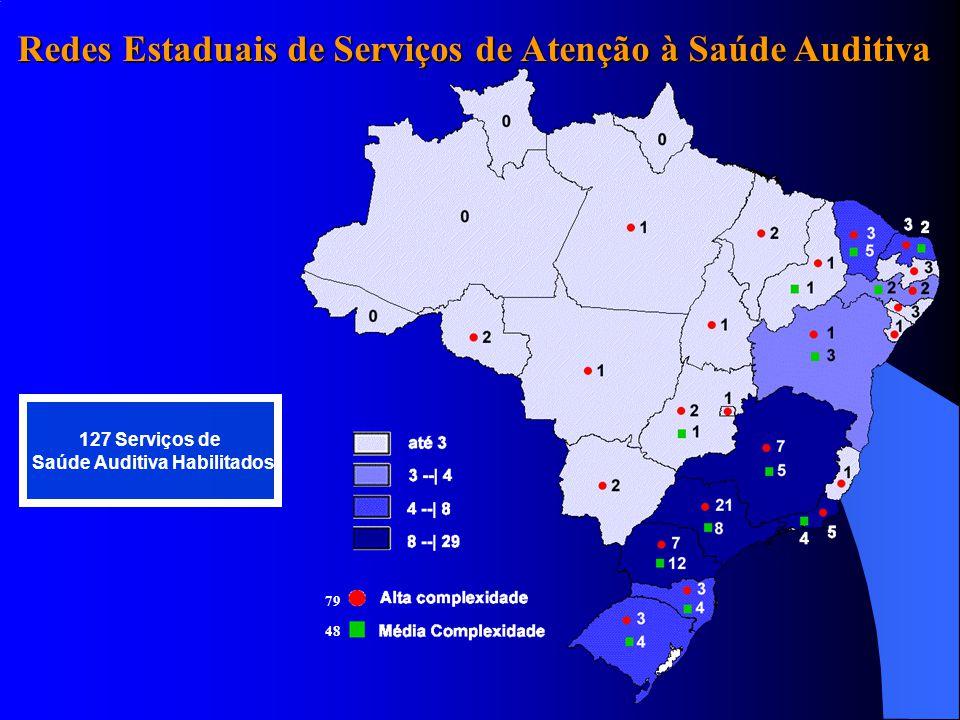 127 Serviços de Saúde Auditiva Habilitados Redes Estaduais de Serviços de Atenção à Saúde Auditiva 79 48