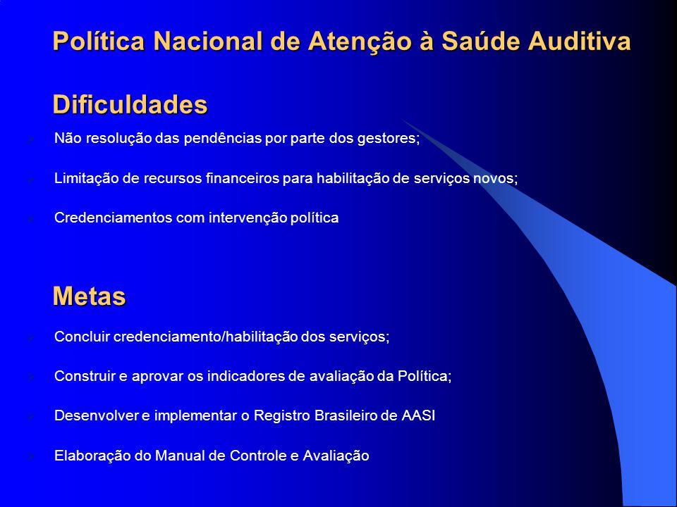 Política Nacional de Atenção à Saúde Auditiva Dificuldades Não resolução das pendências por parte dos gestores; Limitação de recursos financeiros para