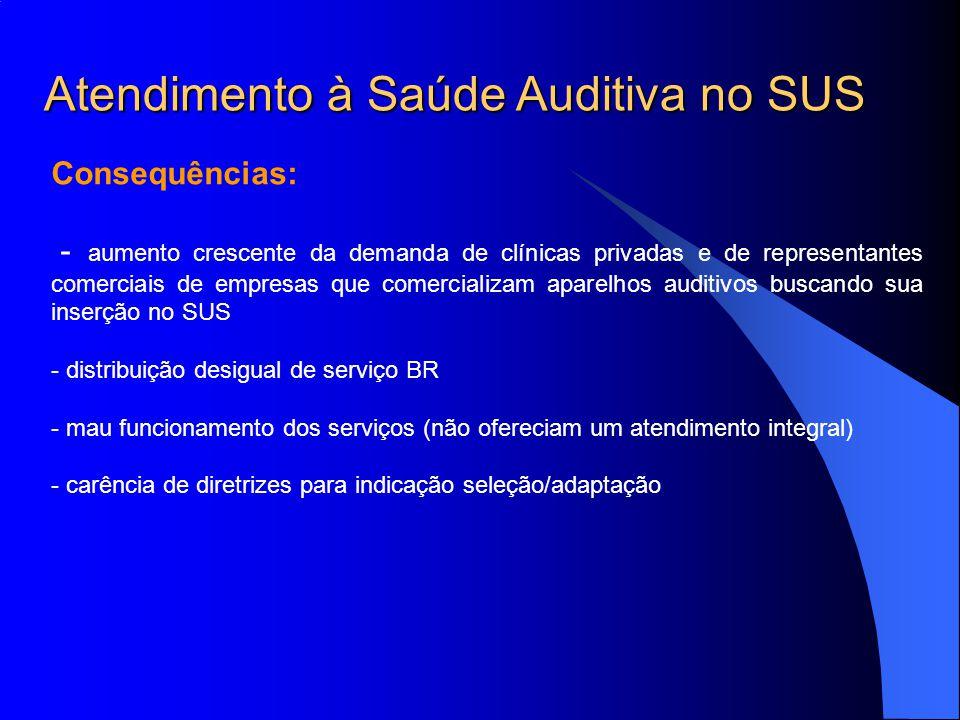 Consequências: - aumento crescente da demanda de clínicas privadas e de representantes comerciais de empresas que comercializam aparelhos auditivos bu
