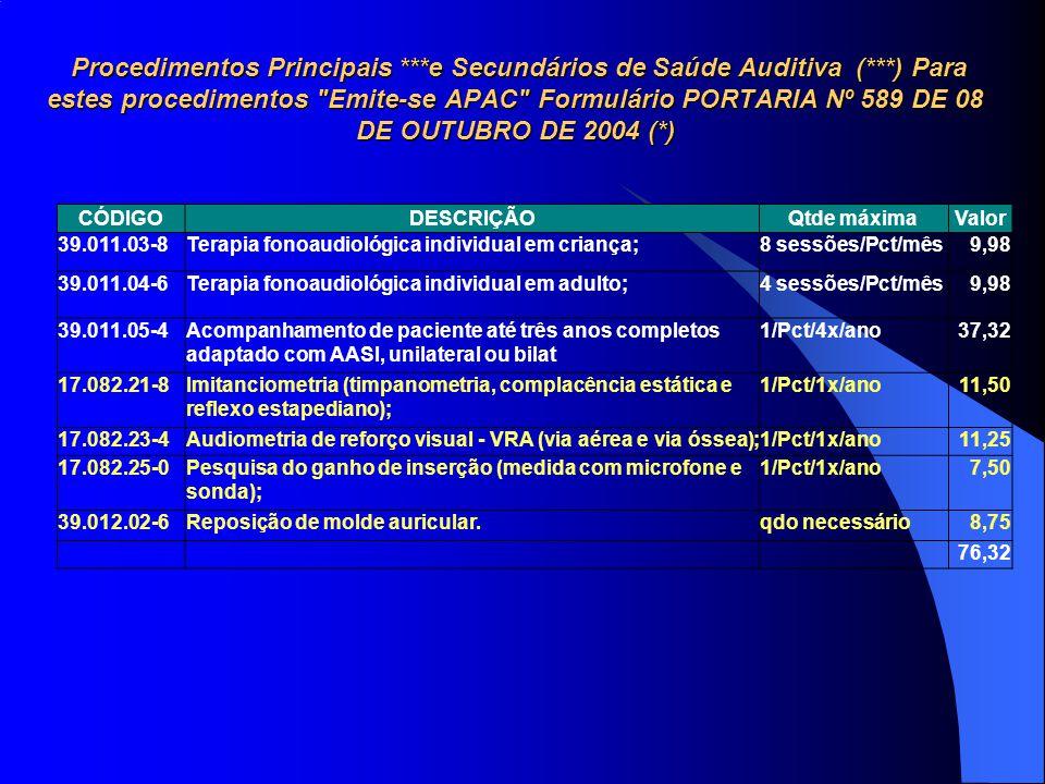 Procedimentos Principais ***e Secundários de Saúde Auditiva (***) Para estes procedimentos