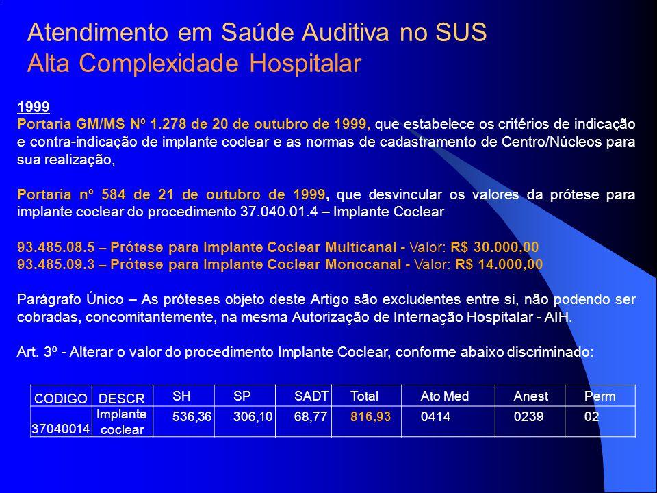 1999 Portaria GM/MS Nº 1.278 de 20 de outubro de 1999, que estabelece os critérios de indicação e contra-indicação de implante coclear e as normas de