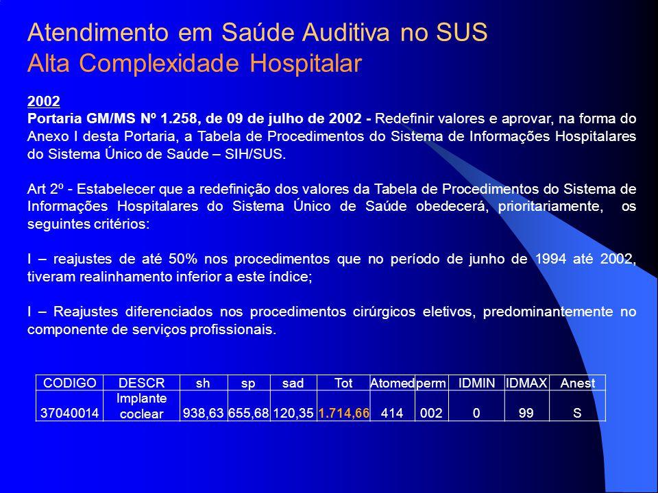 2002 Portaria GM/MS Nº 1.258, de 09 de julho de 2002 - Redefinir valores e aprovar, na forma do Anexo I desta Portaria, a Tabela de Procedimentos do S