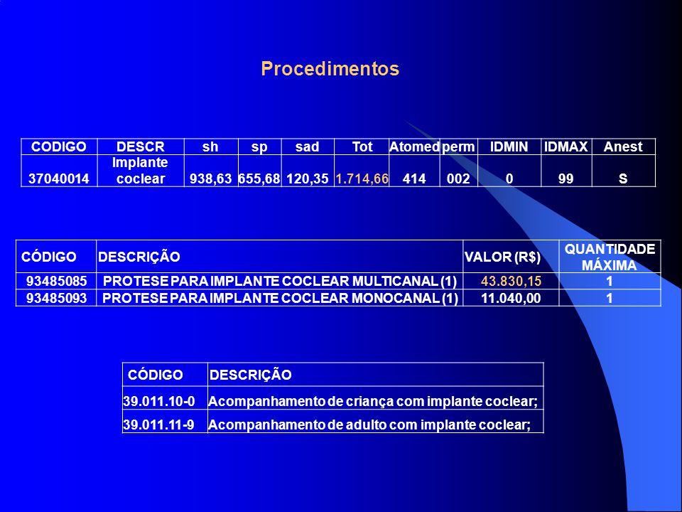 CODIGODESCRshspsadTotAtomedpermIDMINIDMAXAnest 37040014 Implante coclear938,63655,68120,351.714,66414002099S CÓDIGODESCRIÇÃOVALOR (R$) QUANTIDADE MÁXI