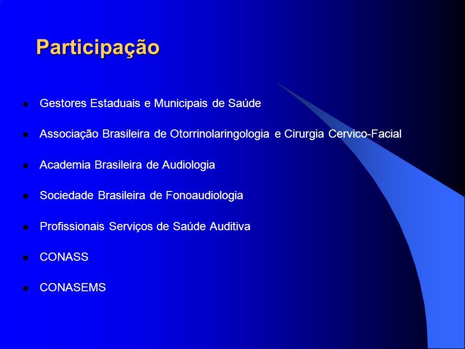 Participação Gestores Estaduais e Municipais de Saúde Associação Brasileira de Otorrinolaringologia e Cirurgia Cervico-Facial Academia Brasileira de A