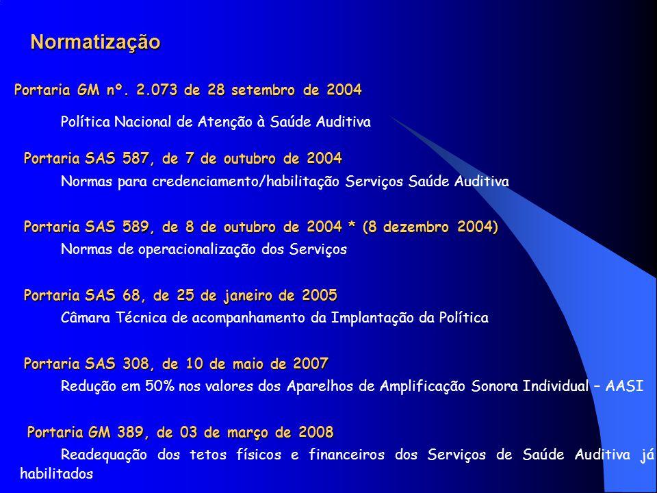 Portaria GM nº. 2.073 de 28 setembro de 2004 Portaria GM nº. 2.073 de 28 setembro de 2004 Política Nacional de Atenção à Saúde Auditiva PortariaSAS 58