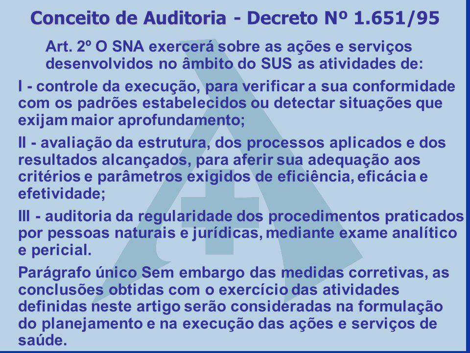 Art. 2º O SNA exercerá sobre as ações e serviços desenvolvidos no âmbito do SUS as atividades de: I - controle da execução, para verificar a sua confo