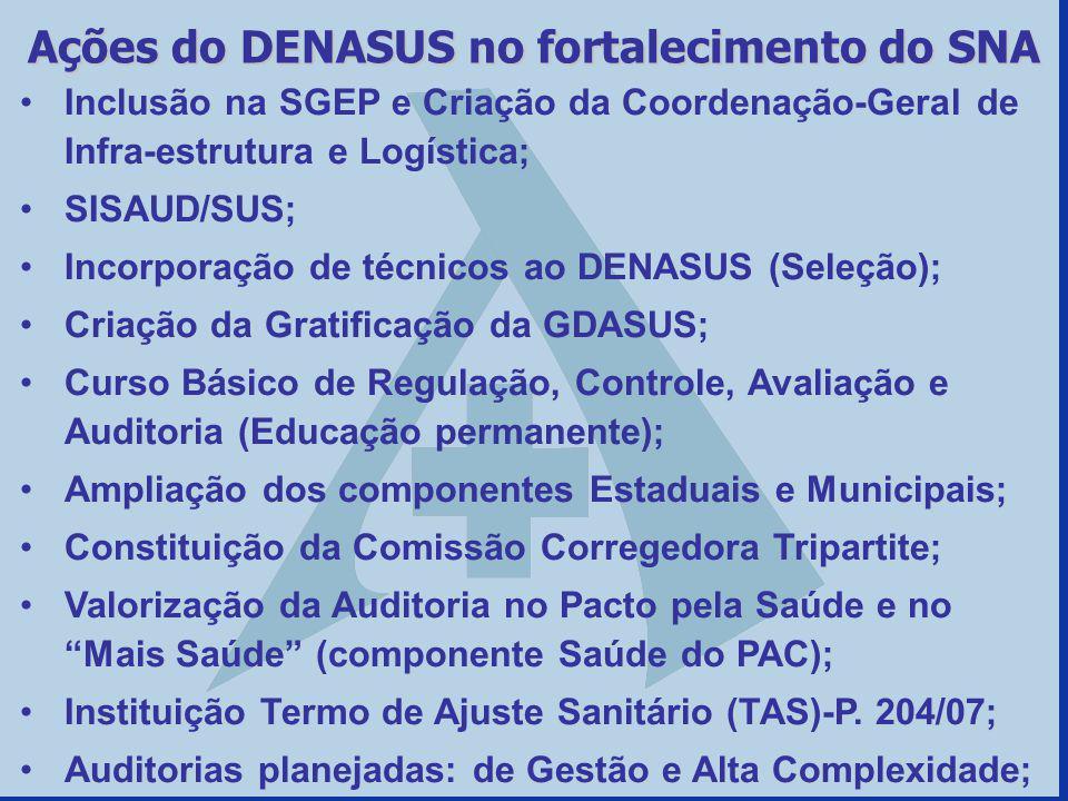 Inclusão na SGEP e Criação da Coordenação-Geral de Infra-estrutura e Logística; SISAUD/SUS; Incorporação de técnicos ao DENASUS (Seleção); Criação da Gratificação da GDASUS; Curso Básico de Regulação, Controle, Avaliação e Auditoria (Educação permanente); Ampliação dos componentes Estaduais e Municipais; Constituição da Comissão Corregedora Tripartite; Valorização da Auditoria no Pacto pela Saúde e no Mais Saúde (componente Saúde do PAC); Instituição Termo de Ajuste Sanitário (TAS)-P.