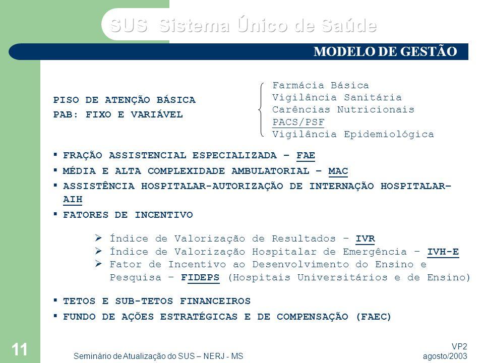 VP2 agosto/2003 Seminário de Atualização do SUS – NERJ - MS 11 Índice de Valorização de Resultados – IVR Índice de Valorização Hospitalar de Emergência – IVH-E Fator de Incentivo ao Desenvolvimento do Ensino e Pesquisa – FIDEPS (Hospitais Universitários e de Ensino) PISO DE ATENÇÃO BÁSICA PAB: FIXO E VARIÁVEL Farmácia Básica Vigilância Sanitária Carências Nutricionais PACS/PSF Vigilância Epidemiológica FRAÇÃO ASSISTENCIAL ESPECIALIZADA – FAE MÉDIA E ALTA COMPLEXIDADE AMBULATORIAL – MAC ASSISTÊNCIA HOSPITALAR-AUTORIZAÇÃO DE INTERNAÇÃO HOSPITALAR– AIH FATORES DE INCENTIVO TETOS E SUB-TETOS FINANCEIROS FUNDO DE AÇÕES ESTRATÉGICAS E DE COMPENSAÇÃO (FAEC) MODELO DE GESTÃO