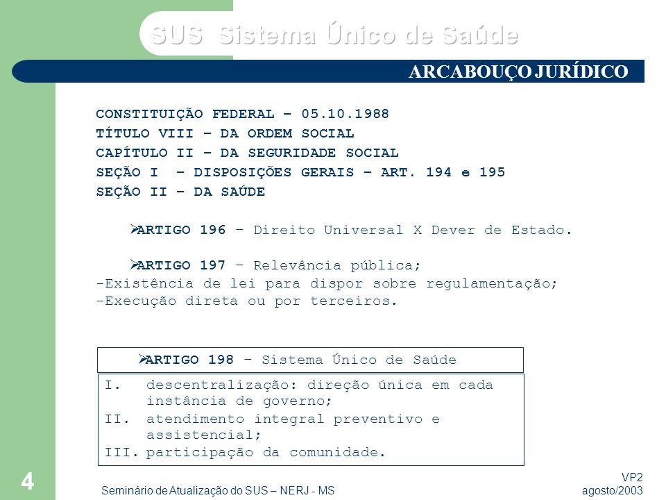 VP2 agosto/2003 Seminário de Atualização do SUS – NERJ - MS 4 ARCABOUÇO JURÍDICO CONSTITUIÇÃO FEDERAL – 05.10.1988 TÍTULO VIII – DA ORDEM SOCIAL CAPÍTULO II – DA SEGURIDADE SOCIAL SEÇÃO I – DISPOSIÇÕES GERAIS – ART.