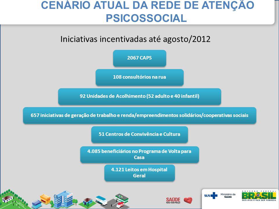 2067 CAPS108 consultórios na rua92 Unidades de Acolhimento (52 adulto e 40 infantil)657 iniciativas de geração de trabalho e renda/empreendimentos sol