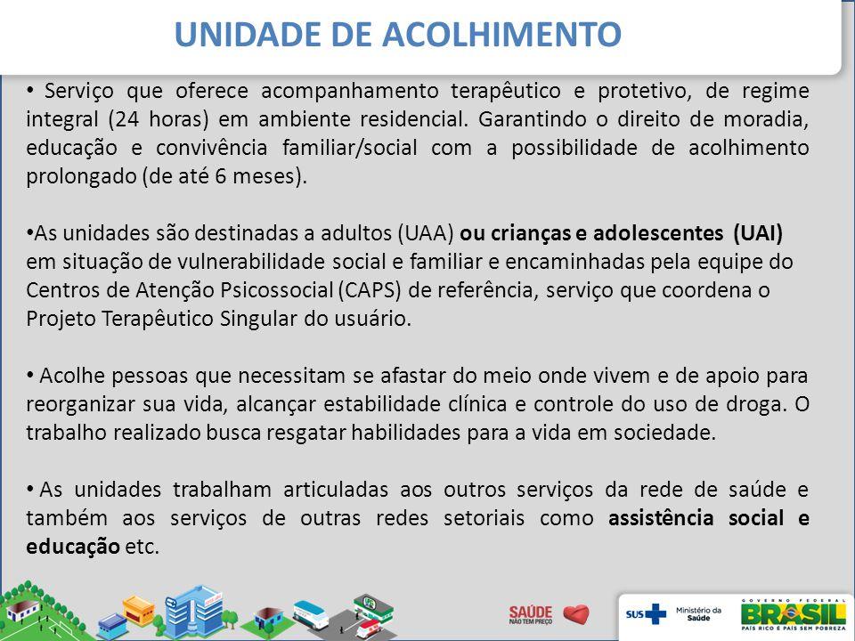 UNIDADE DE ACOLHIMENTO Serviço que oferece acompanhamento terapêutico e protetivo, de regime integral (24 horas) em ambiente residencial.