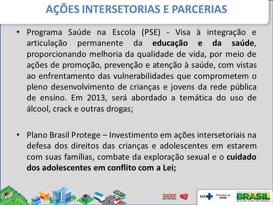 AÇÕES INTERSETORIAS E PARCERIAS Programa Saúde na Escola (PSE) - Visa à integração e articulação permanente da educação e da saúde, proporcionando mel