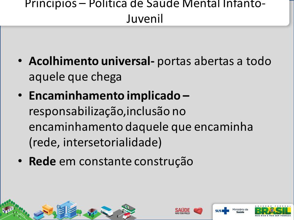 Princípios – Política de Saúde Mental Infanto- Juvenil Acolhimento universal- portas abertas a todo aquele que chega Encaminhamento implicado – responsabilização,inclusão no encaminhamento daquele que encaminha (rede, intersetorialidade) Rede em constante construção