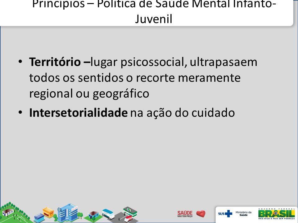 Princípios – Política de Saúde Mental Infanto- Juvenil Território –lugar psicossocial, ultrapasaem todos os sentidos o recorte meramente regional ou geográfico Intersetorialidade na ação do cuidado