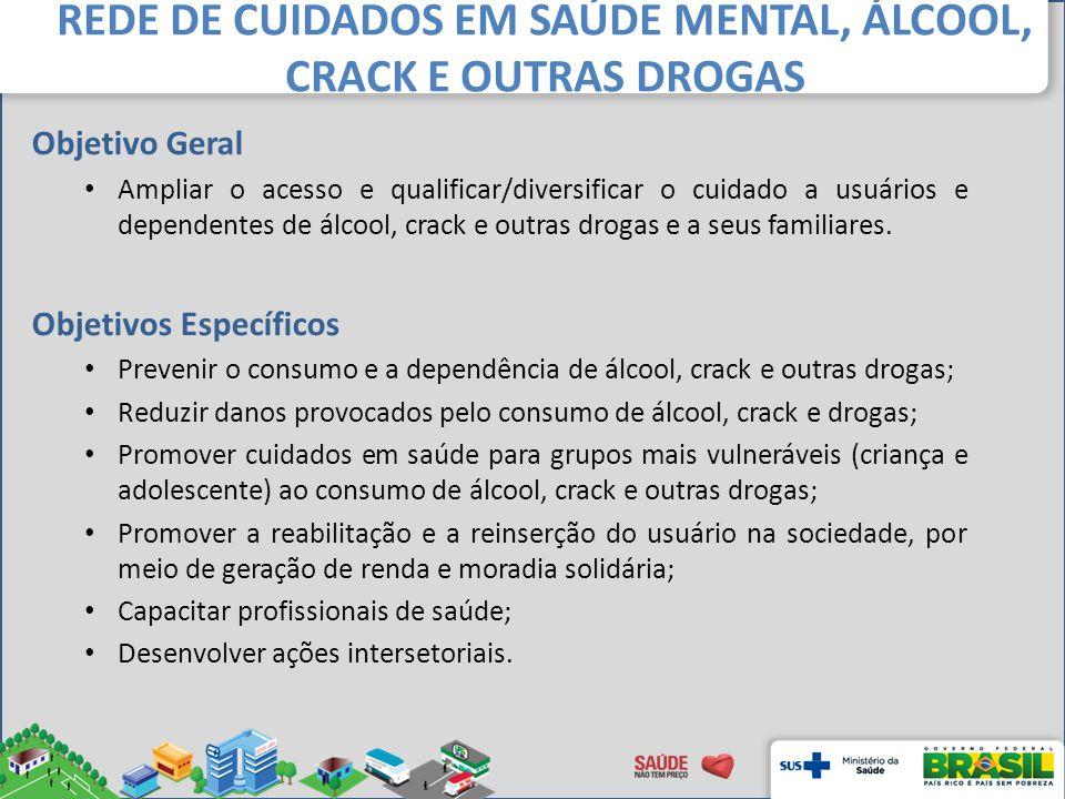 Objetivo Geral Ampliar o acesso e qualificar/diversificar o cuidado a usuários e dependentes de álcool, crack e outras drogas e a seus familiares.