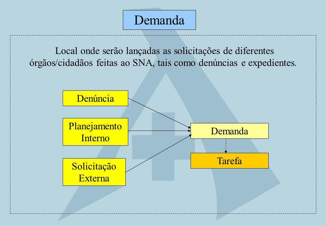 Demanda Denúncia Demanda Planejamento Interno Solicitação Externa Local onde serão lançadas as solicitações de diferentes órgãos/cidadãos feitas ao SN