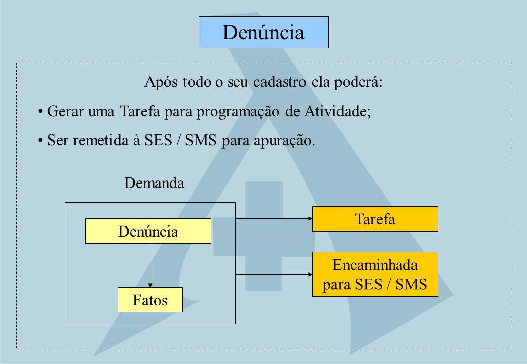 Denúncia Fatos Denúncia Tarefa Encaminhada para SES / SMS Após todo o seu cadastro ela poderá: Gerar uma Tarefa para programação de Atividade; Ser rem