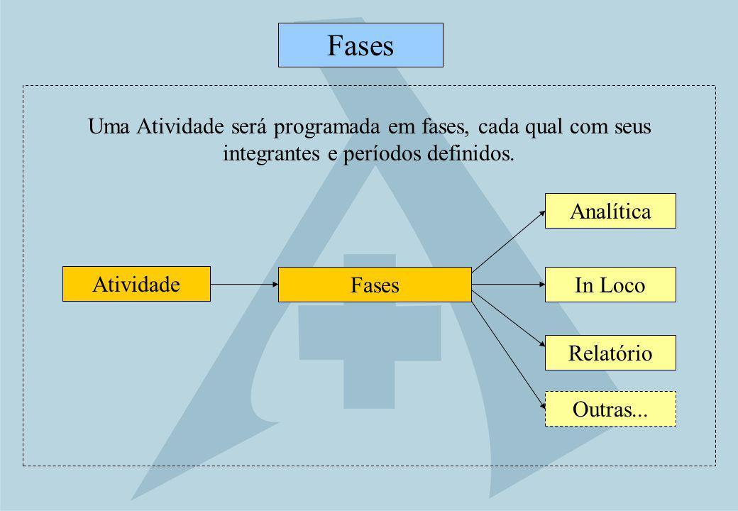 Analítica Relatório Fases Atividade FasesIn Loco Uma Atividade será programada em fases, cada qual com seus integrantes e períodos definidos. Outras..