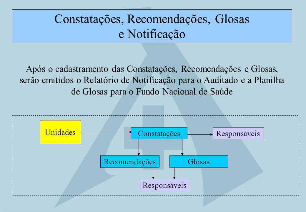 Constatações, Recomendações, Glosas e Notificação Constatações GlosasRecomendações Responsáveis Unidades Após o cadastramento das Constatações, Recome