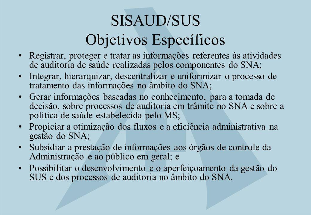 SISAUD/SUS Objetivos Específicos Registrar, proteger e tratar as informações referentes às atividades de auditoria de saúde realizadas pelos component