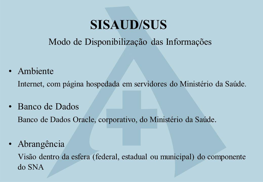 SISAUD/SUS Modo de Disponibilização das Informações Ambiente Internet, com página hospedada em servidores do Ministério da Saúde. Banco de Dados Banco