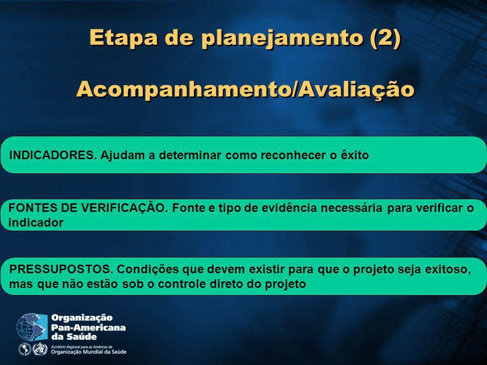 FONTES DE VERIFICAÇÃO.