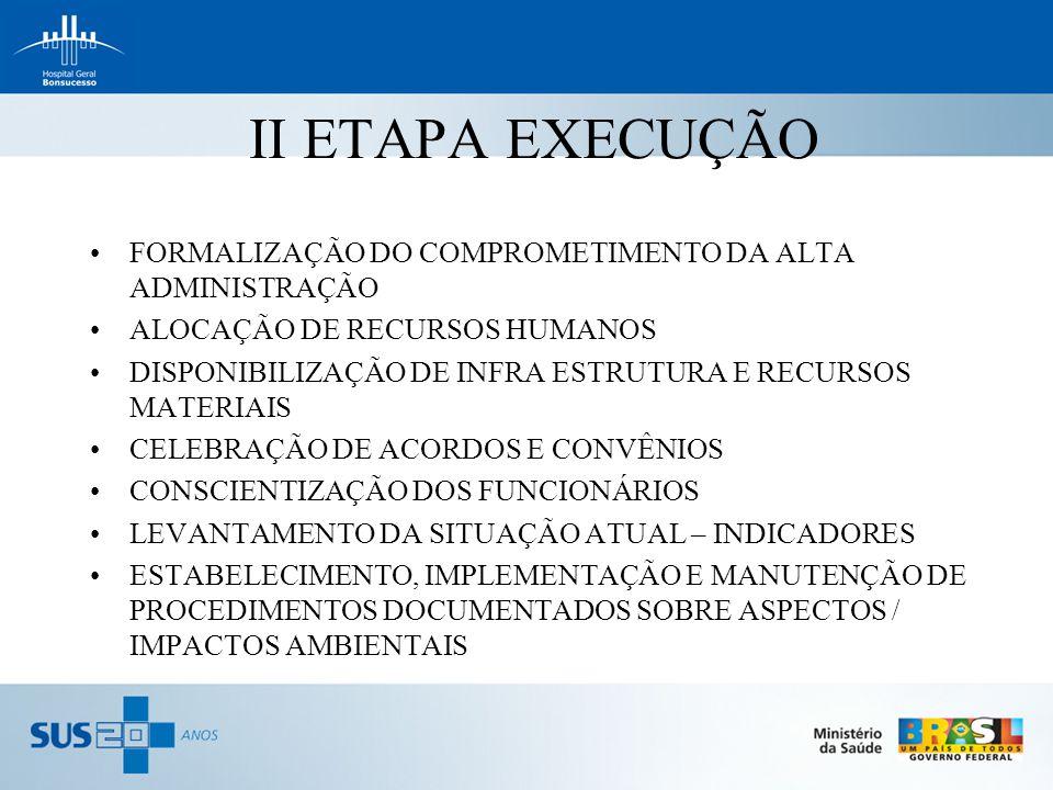 II ETAPA EXECUÇÃO FORMALIZAÇÃO DO COMPROMETIMENTO DA ALTA ADMINISTRAÇÃO ALOCAÇÃO DE RECURSOS HUMANOS DISPONIBILIZAÇÃO DE INFRA ESTRUTURA E RECURSOS MA