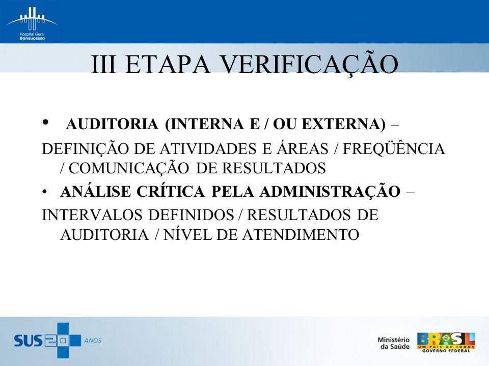 III ETAPA VERIFICAÇÃO AUDITORIA (INTERNA E / OU EXTERNA) – DEFINIÇÃO DE ATIVIDADES E ÁREAS / FREQÜÊNCIA / COMUNICAÇÃO DE RESULTADOS ANÁLISE CRÍTICA PE