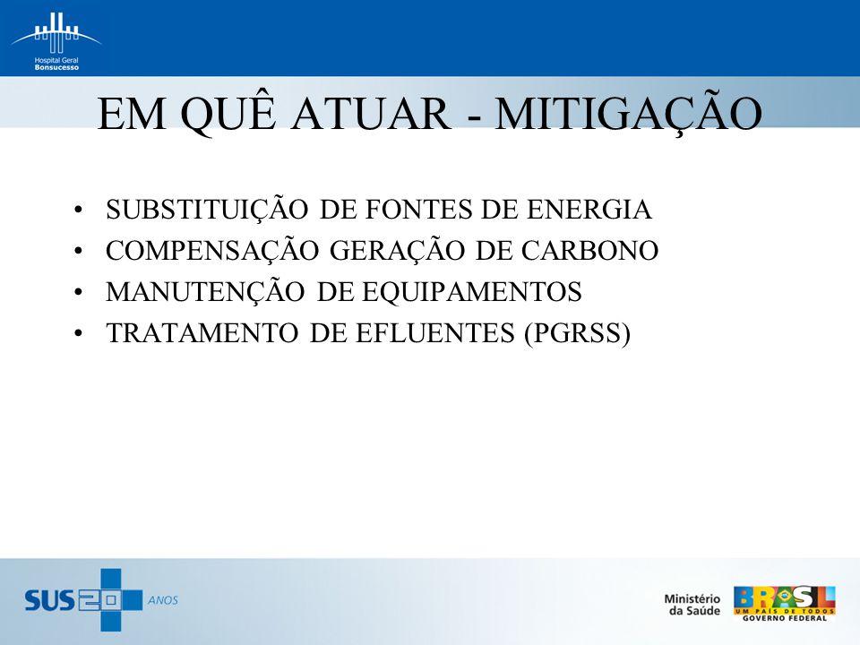 EM QUÊ ATUAR - MITIGAÇÃO SUBSTITUIÇÃO DE FONTES DE ENERGIA COMPENSAÇÃO GERAÇÃO DE CARBONO MANUTENÇÃO DE EQUIPAMENTOS TRATAMENTO DE EFLUENTES (PGRSS)